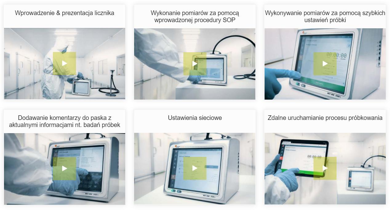 Automatyzacja rutynowego monitoringu środowiska w pomieszczeniach czystych w zgodności z GMP w celu ograniczenia błędów ludzkich